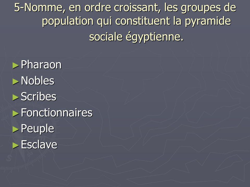 5-Nomme, en ordre croissant, les groupes de population qui constituent la pyramide sociale égyptienne. Pharaon Pharaon Nobles Nobles Scribes Scribes F