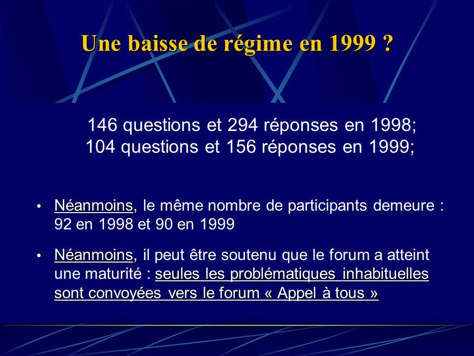 Une baisse de régime en 1999 .
