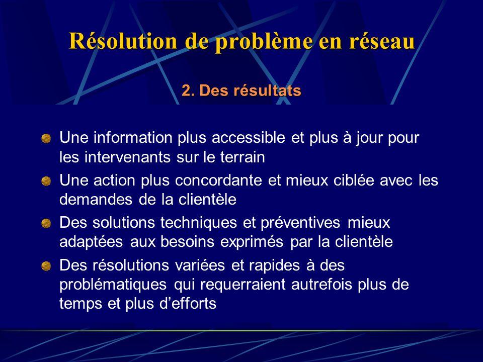 Résolution de problème en réseau 2.
