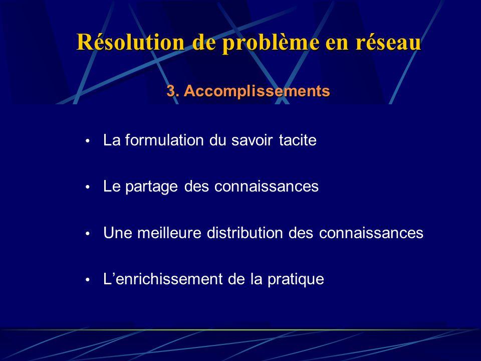 Résolution de problème en réseau 3.