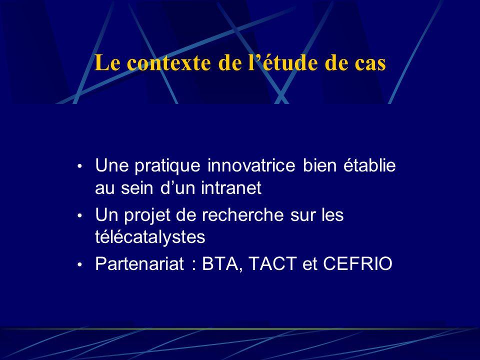 Le contexte de létude de cas Une pratique innovatrice bien établie au sein dun intranet Un projet de recherche sur les télécatalystes Partenariat : BTA, TACT et CEFRIO
