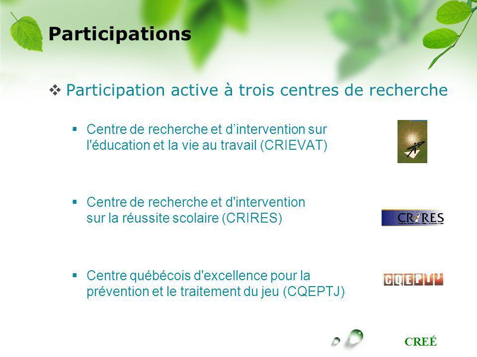 CREÉ Participations Participation active à trois centres de recherche Centre de recherche et dintervention sur l éducation et la vie au travail (CRIEVAT) Centre de recherche et d intervention sur la réussite scolaire (CRIRES) Centre québécois d excellence pour la prévention et le traitement du jeu (CQEPTJ)
