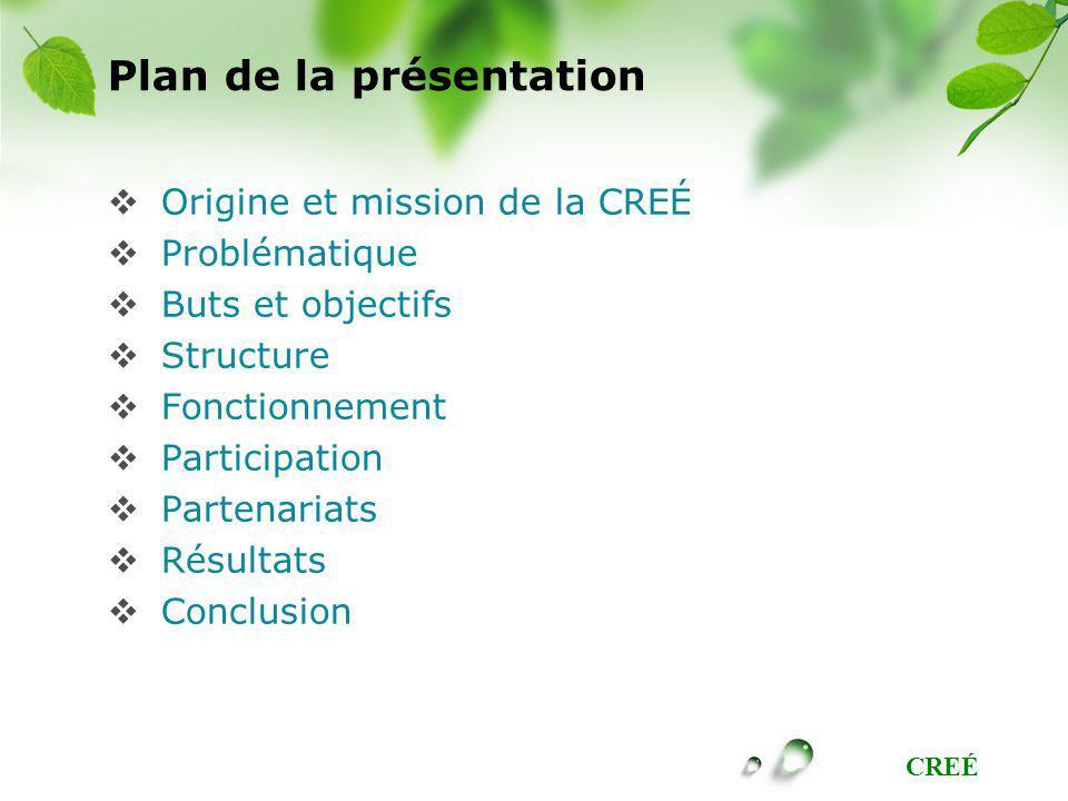 CREÉ Plan de la présentation Origine et mission de la CREÉ Problématique Buts et objectifs Structure Fonctionnement Participation Partenariats Résultats Conclusion