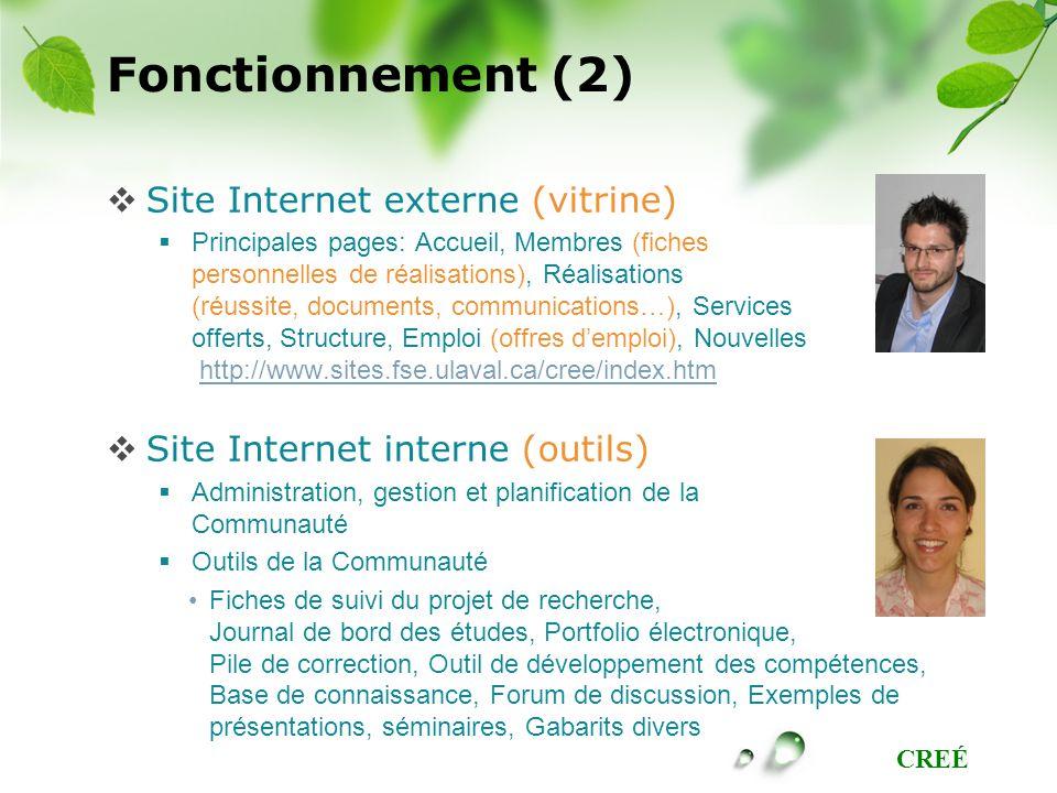 CREÉ Fonctionnement (2) Site Internet externe (vitrine) Principales pages: Accueil, Membres (fiches personnelles de réalisations), Réalisations (réuss