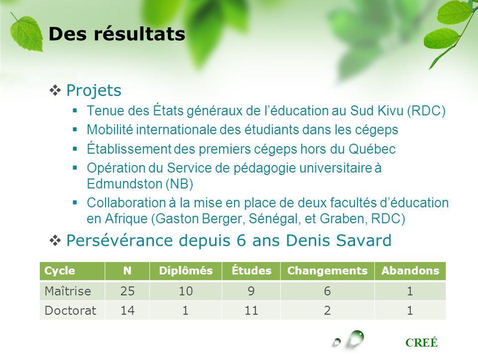 CREÉ Des résultats Projets Tenue des États généraux de léducation au Sud Kivu (RDC) Mobilité internationale des étudiants dans les cégeps Établissemen