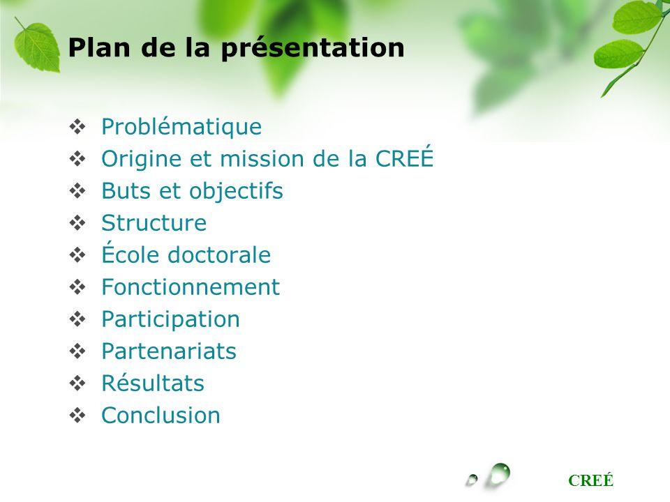 CREÉ Plan de la présentation Problématique Origine et mission de la CREÉ Buts et objectifs Structure École doctorale Fonctionnement Participation Part