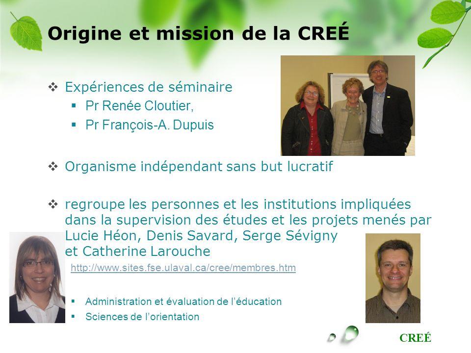CREÉ Origine et mission de la CREÉ Expériences de séminaire Pr Renée Cloutier, Pr François-A. Dupuis Organisme indépendant sans but lucratif regroupe