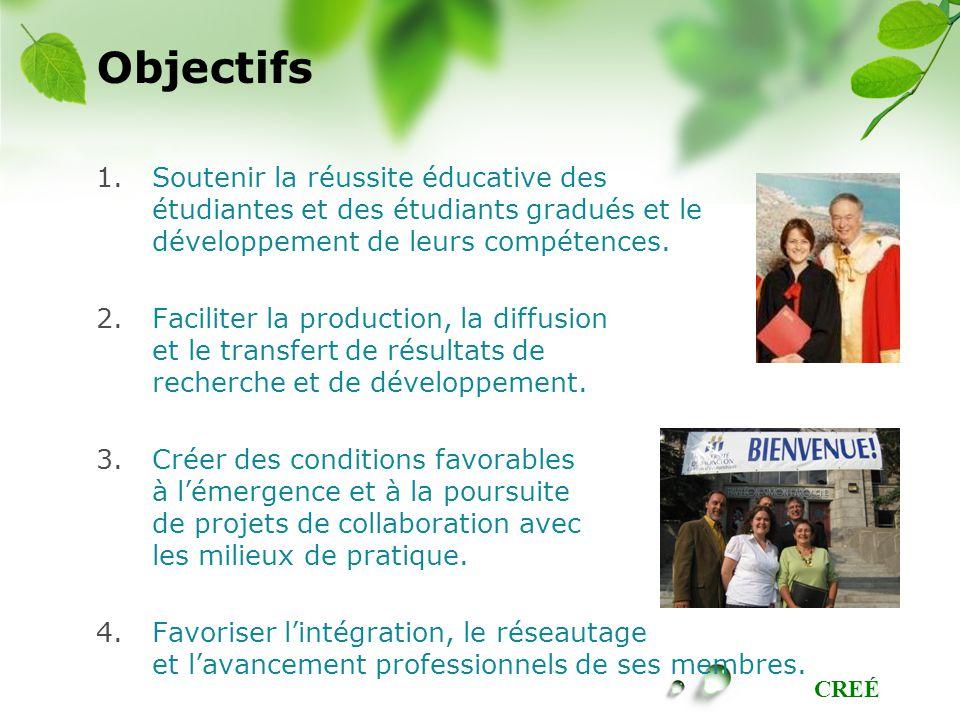 CREÉ Objectifs 1.Soutenir la réussite éducative des étudiantes et des étudiants gradués et le développement de leurs compétences. 2.Faciliter la produ