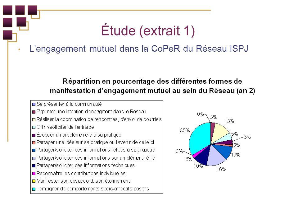 Étude (extrait 1) Lengagement mutuel dans la CoPeR du Réseau ISPJ