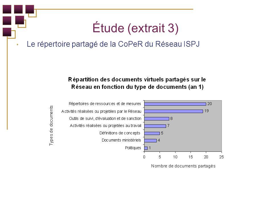 Étude (extrait 3) Le répertoire partagé de la CoPeR du Réseau ISPJ