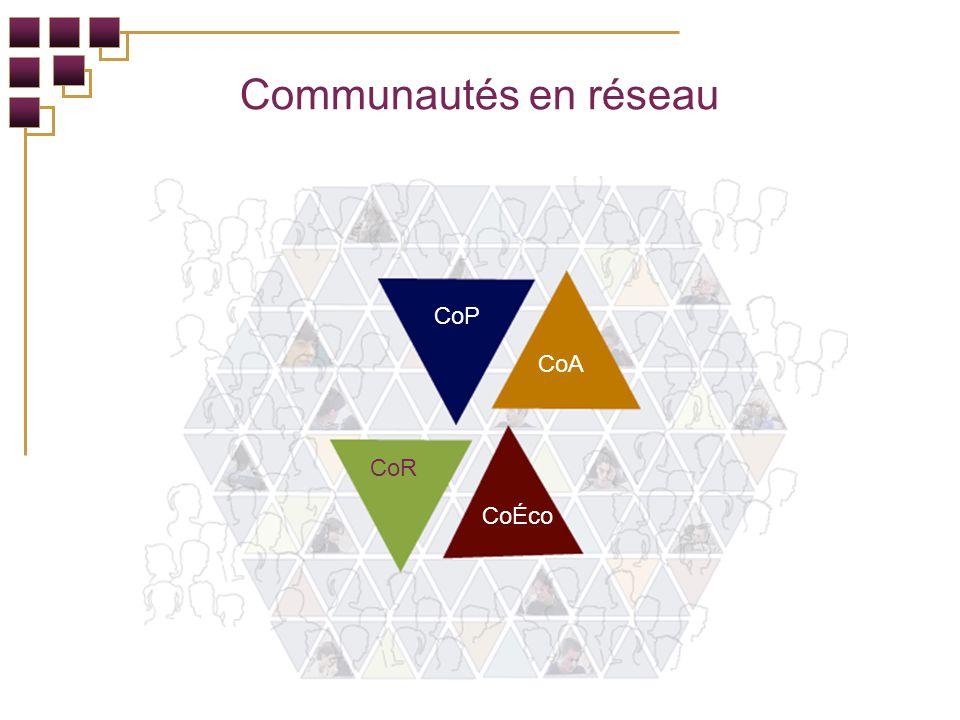 CoP CoA CoÉco Communautés en réseau CoR