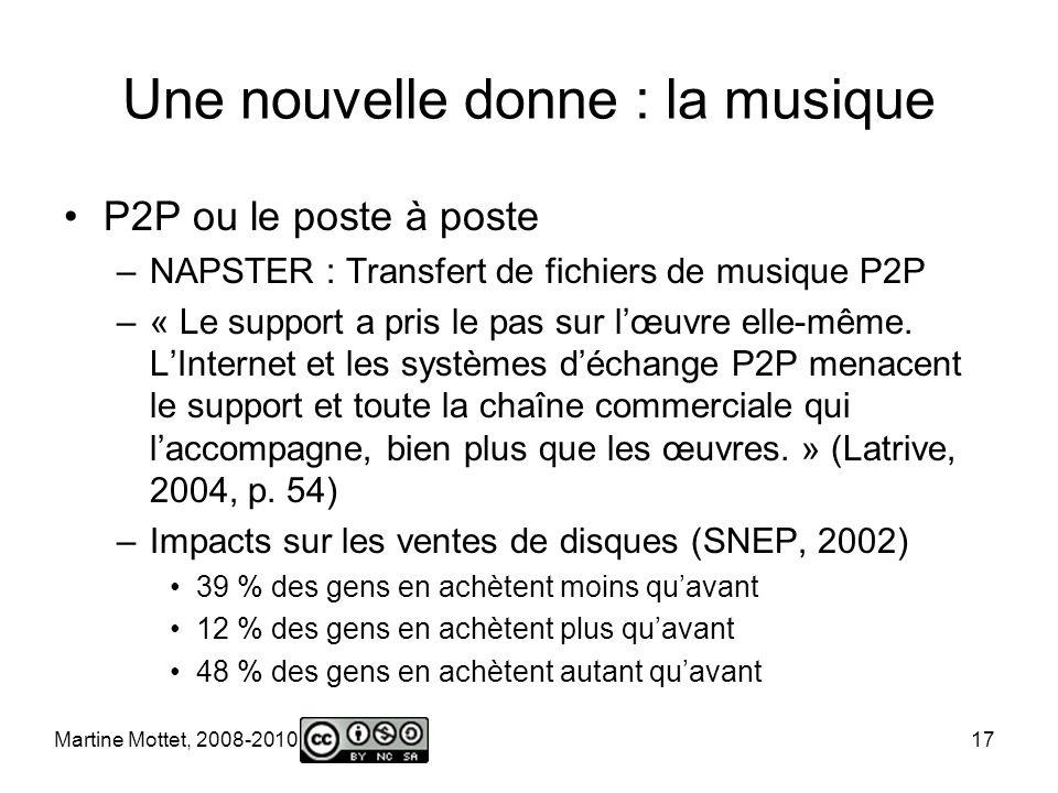 Martine Mottet, 2008-2010 17 Une nouvelle donne : la musique P2P ou le poste à poste –NAPSTER : Transfert de fichiers de musique P2P –« Le support a pris le pas sur lœuvre elle-même.