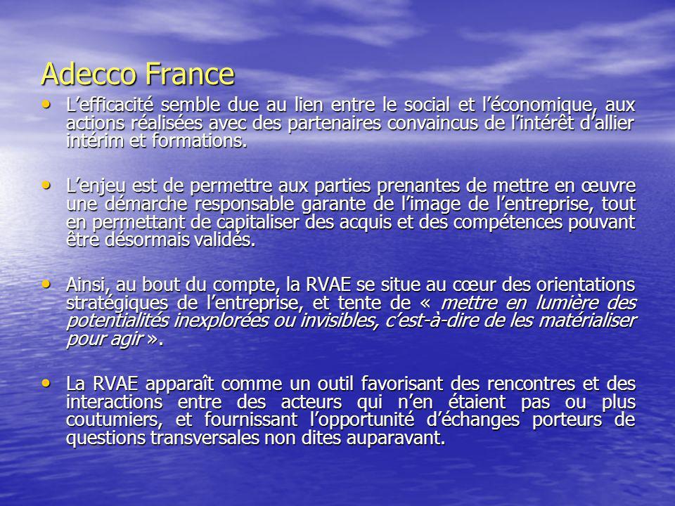 Adecco France Lefficacité semble due au lien entre le social et léconomique, aux actions réalisées avec des partenaires convaincus de lintérêt dallier intérim et formations.