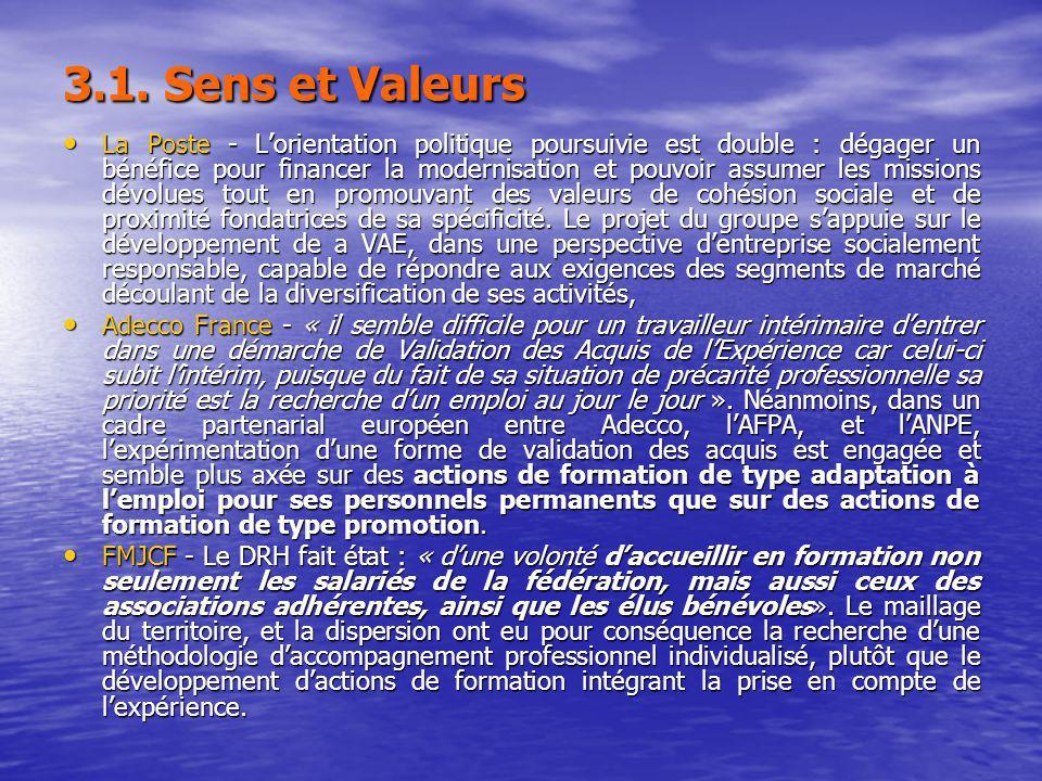 3.1. Sens et Valeurs 3.1.
