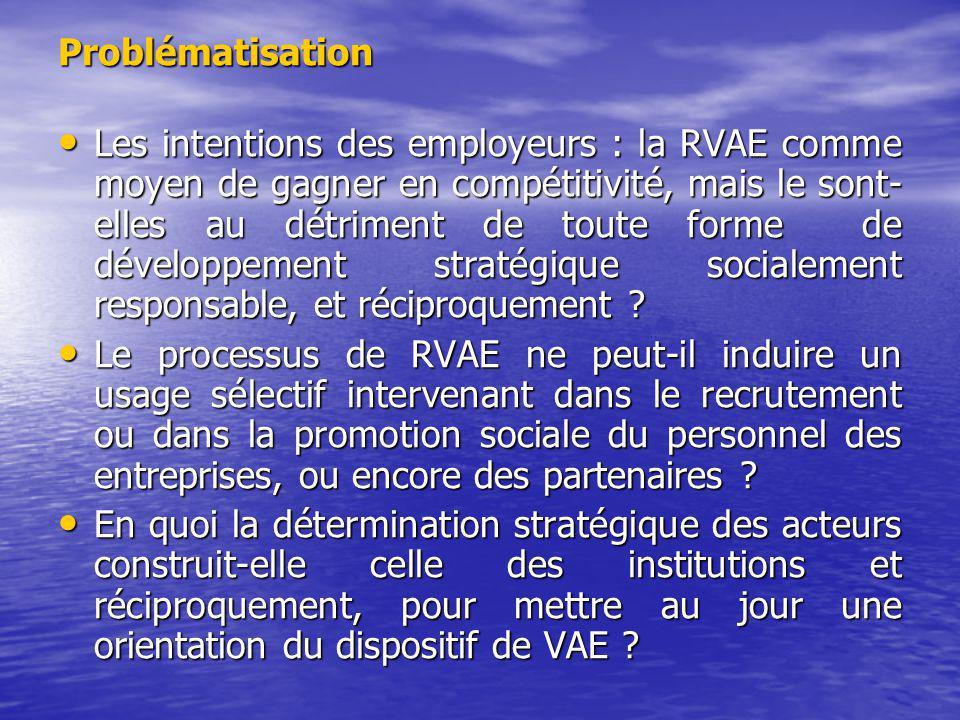 Problématisation Les intentions des employeurs : la RVAE comme moyen de gagner en compétitivité, mais le sont- elles au détriment de toute forme de développement stratégique socialement responsable, et réciproquement .