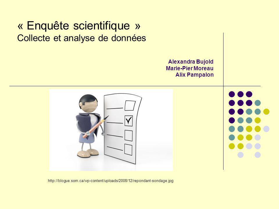 Alexandra Bujold Marie-Pier Moreau Alix Pampalon « Enquête scientifique » Collecte et analyse de données http://blogue.som.ca/wp-content/uploads/2008/