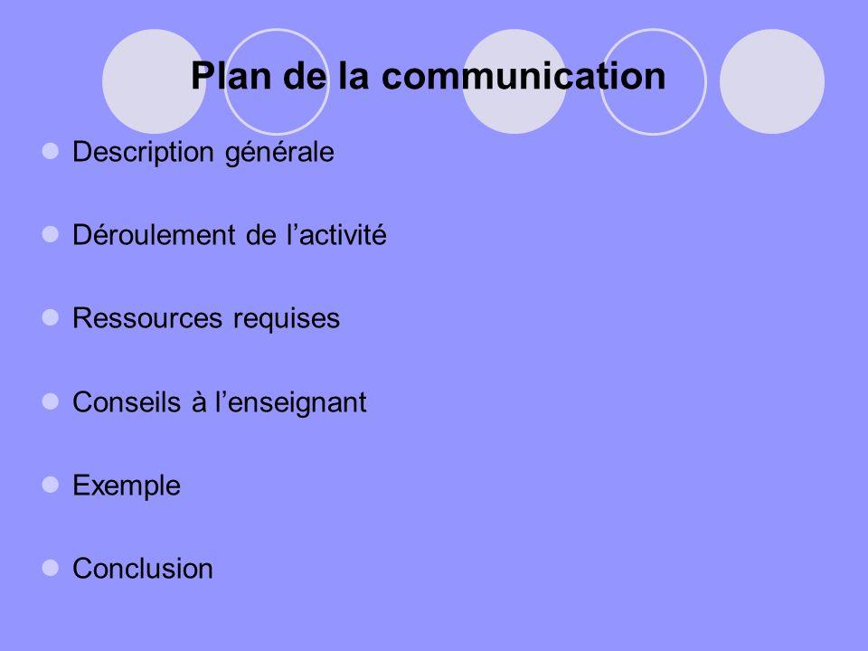 Plan de la communication Description générale Déroulement de lactivité Ressources requises Conseils à lenseignant Exemple Conclusion