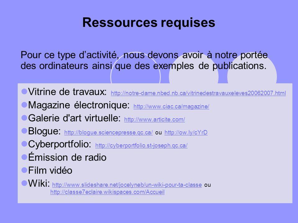 Ressources requises Pour ce type dactivité, nous devons avoir à notre portée des ordinateurs ainsi que des exemples de publications. Vitrine de travau