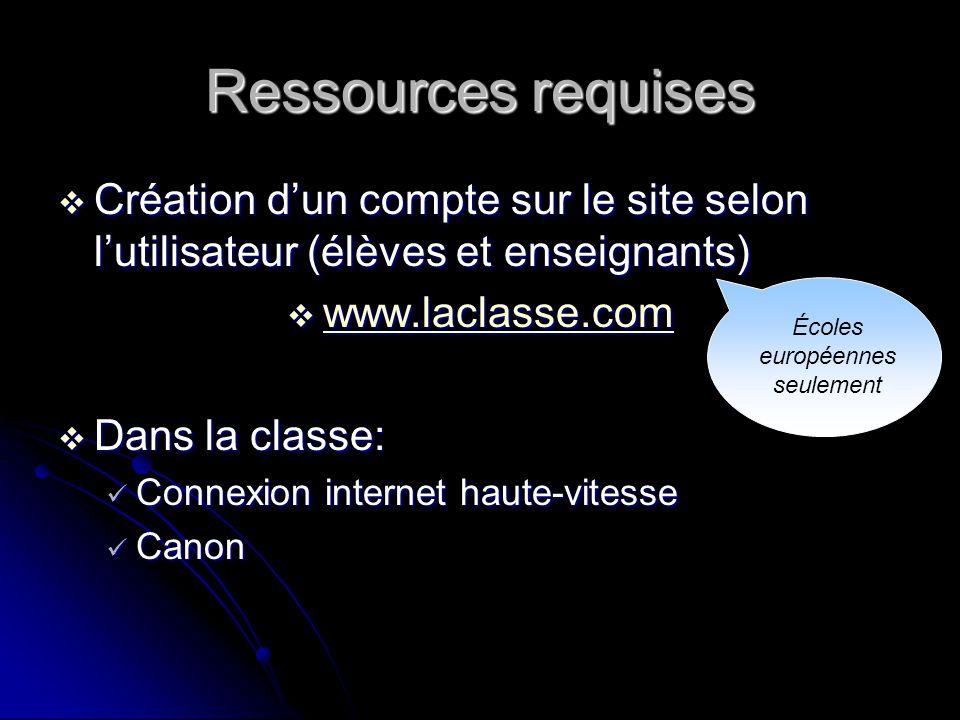 Ressources requises Création dun compte sur le site selon lutilisateur (élèves et enseignants) Création dun compte sur le site selon lutilisateur (élè