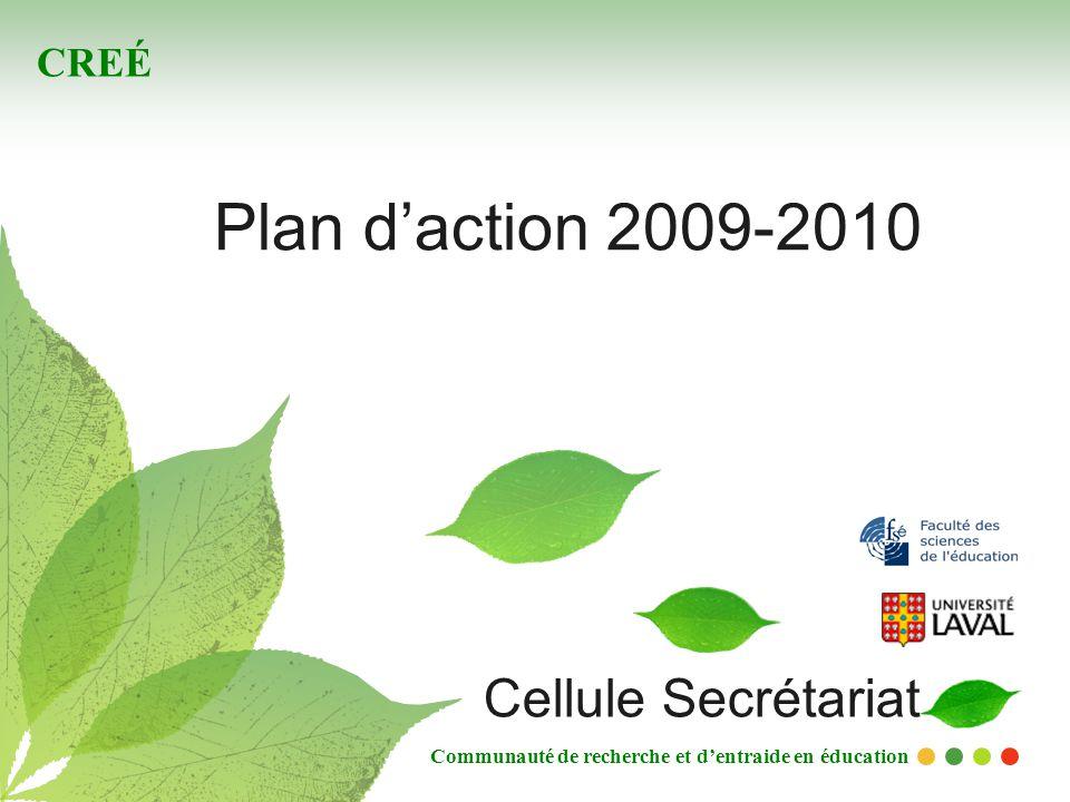 Communauté de recherche et dentraide en éducation Plan daction 2009-2010 Cellule Secrétariat CREÉ