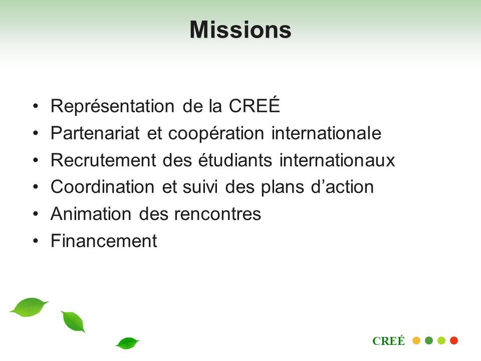 CREÉ Missions Représentation de la CREÉ Partenariat et coopération internationale Recrutement des étudiants internationaux Coordination et suivi des p