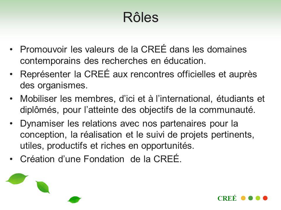 CREÉ Rôles Promouvoir les valeurs de la CREÉ dans les domaines contemporains des recherches en éducation. Représenter la CREÉ aux rencontres officiell