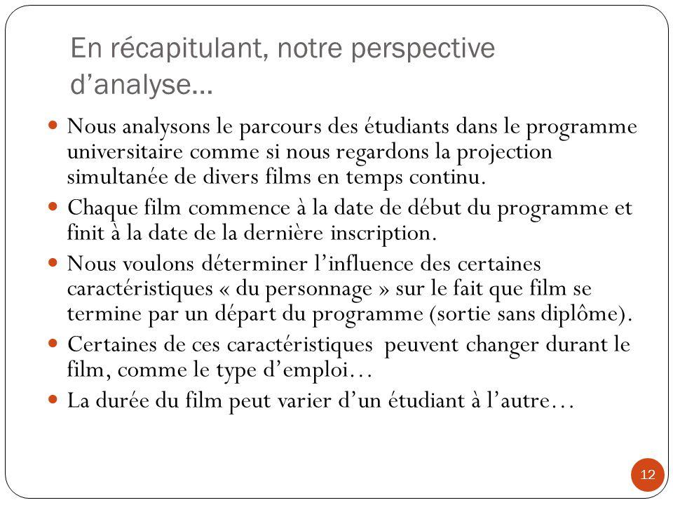 En récapitulant, notre perspective danalyse… 12 Nous analysons le parcours des étudiants dans le programme universitaire comme si nous regardons la pr