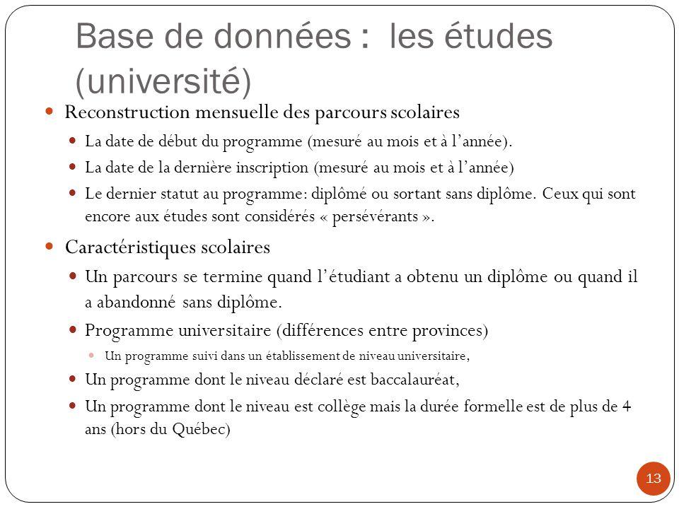 Base de données : les études (université) 13 Reconstruction mensuelle des parcours scolaires La date de début du programme (mesuré au mois et à lannée