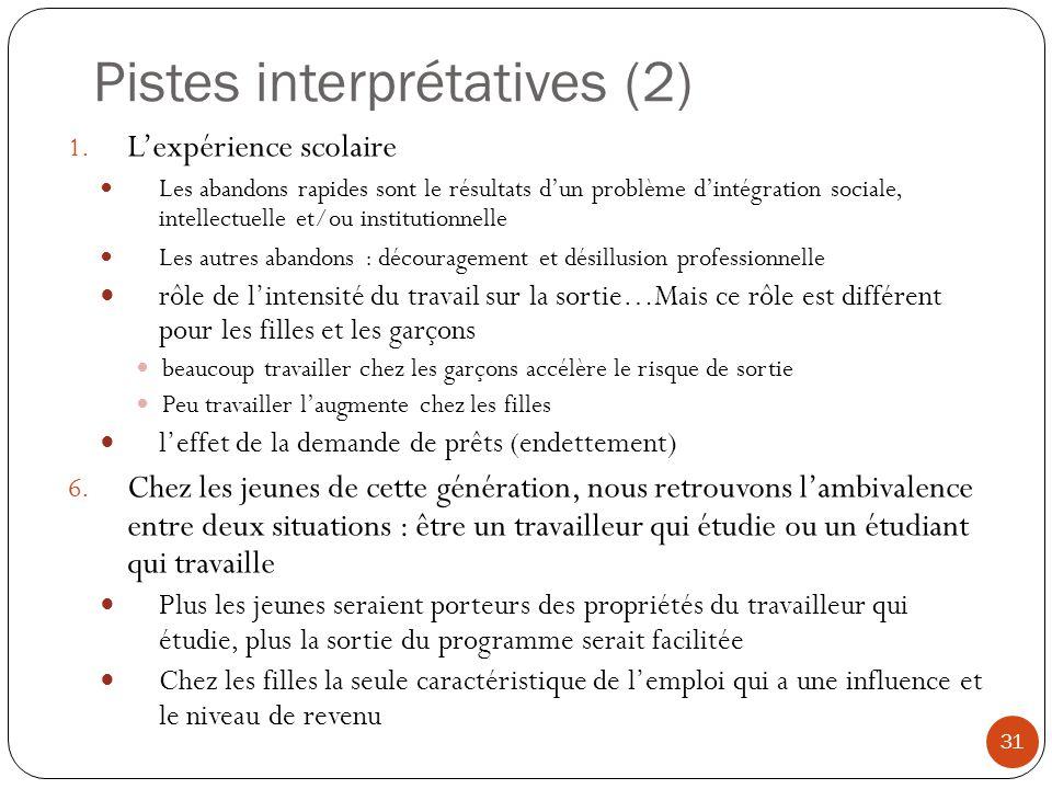 Pistes interprétatives (2) 31 1. Lexpérience scolaire Les abandons rapides sont le résultats dun problème dintégration sociale, intellectuelle et/ou i