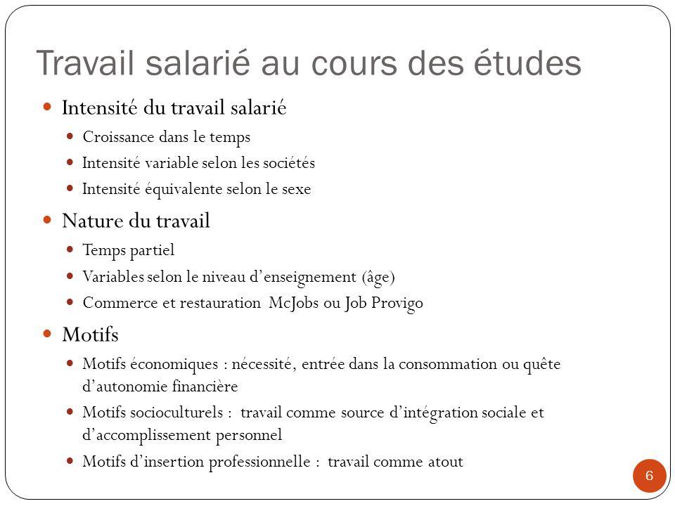 Travail salarié au cours des études 6 Intensité du travail salarié Croissance dans le temps Intensité variable selon les sociétés Intensité équivalent