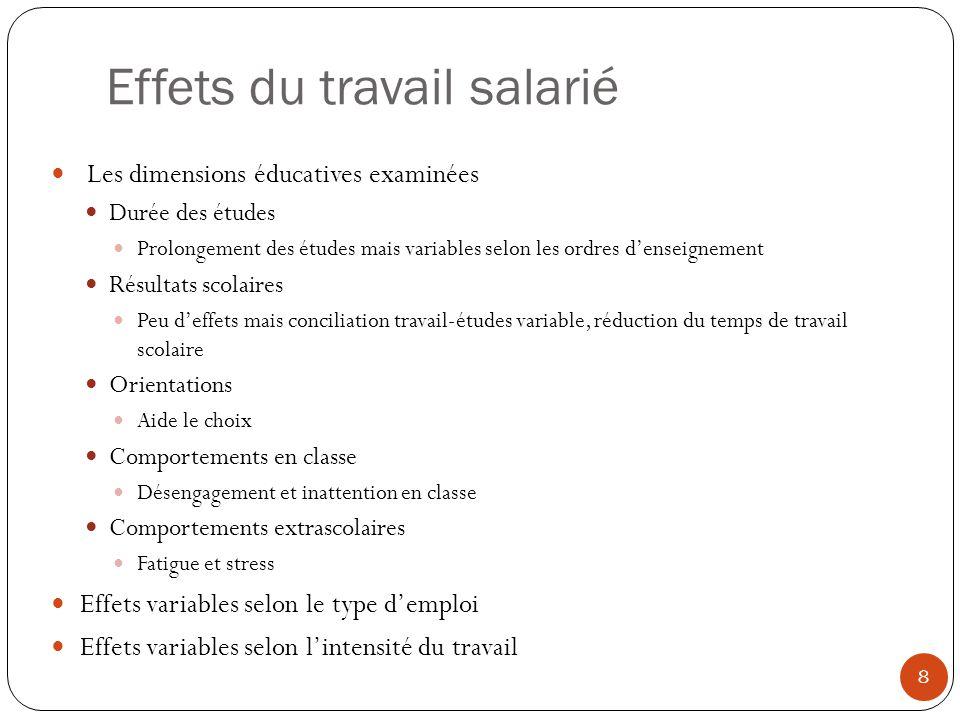 8 Effets du travail salarié Les dimensions éducatives examinées Durée des études Prolongement des études mais variables selon les ordres denseignement
