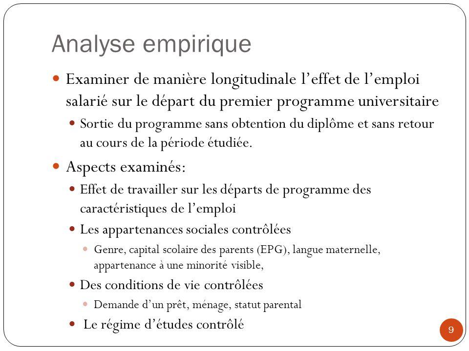 Analyse empirique 9 Examiner de manière longitudinale leffet de lemploi salarié sur le départ du premier programme universitaire Sortie du programme s