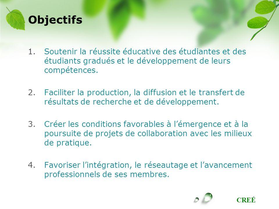 CREÉ Objectifs 1.Soutenir la réussite éducative des étudiantes et des étudiants gradués et le développement de leurs compétences.