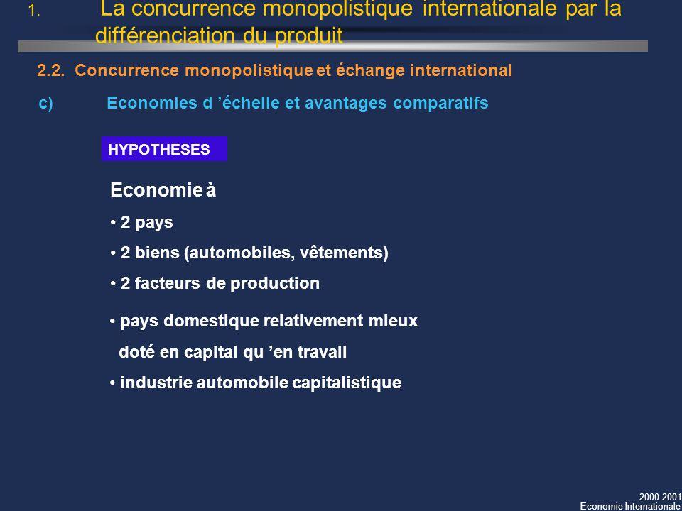 2000-2001 Economie Internationale 1. La concurrence monopolistique internationale par la différenciation du produit 2.2. Concurrence monopolistique et