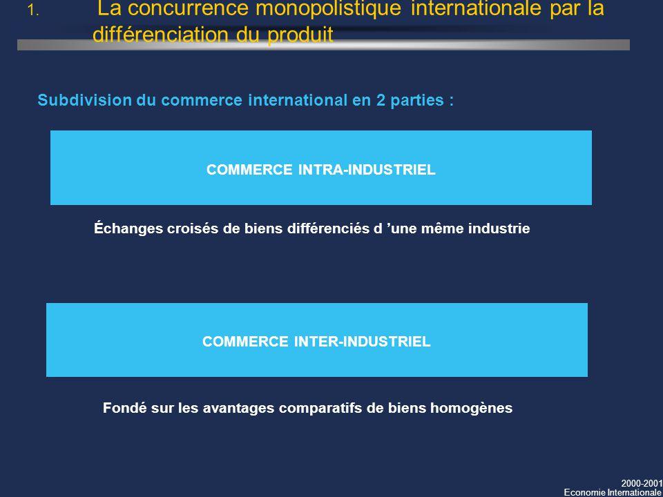 2000-2001 Economie Internationale 1. La concurrence monopolistique internationale par la différenciation du produit Subdivision du commerce internatio