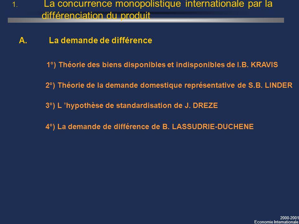 2000-2001 Economie Internationale 1. La concurrence monopolistique internationale par la différenciation du produit A.La demande de différence 1°) Thé