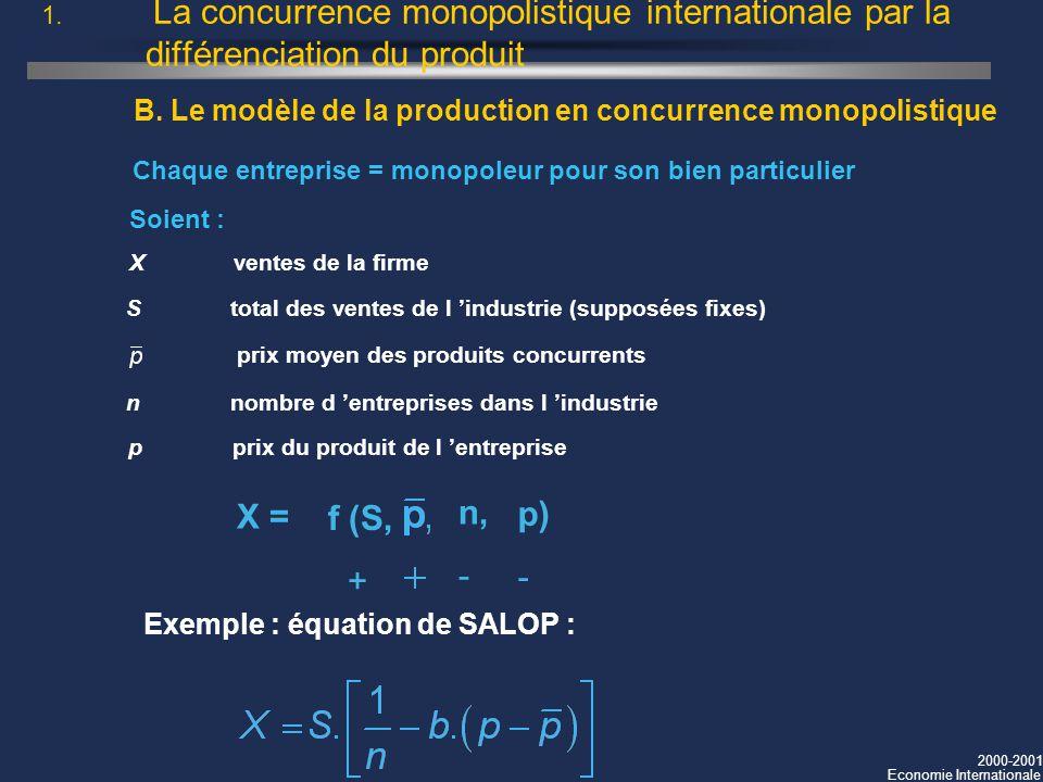2000-2001 Economie Internationale 1. La concurrence monopolistique internationale par la différenciation du produit B. Le modèle de la production en c