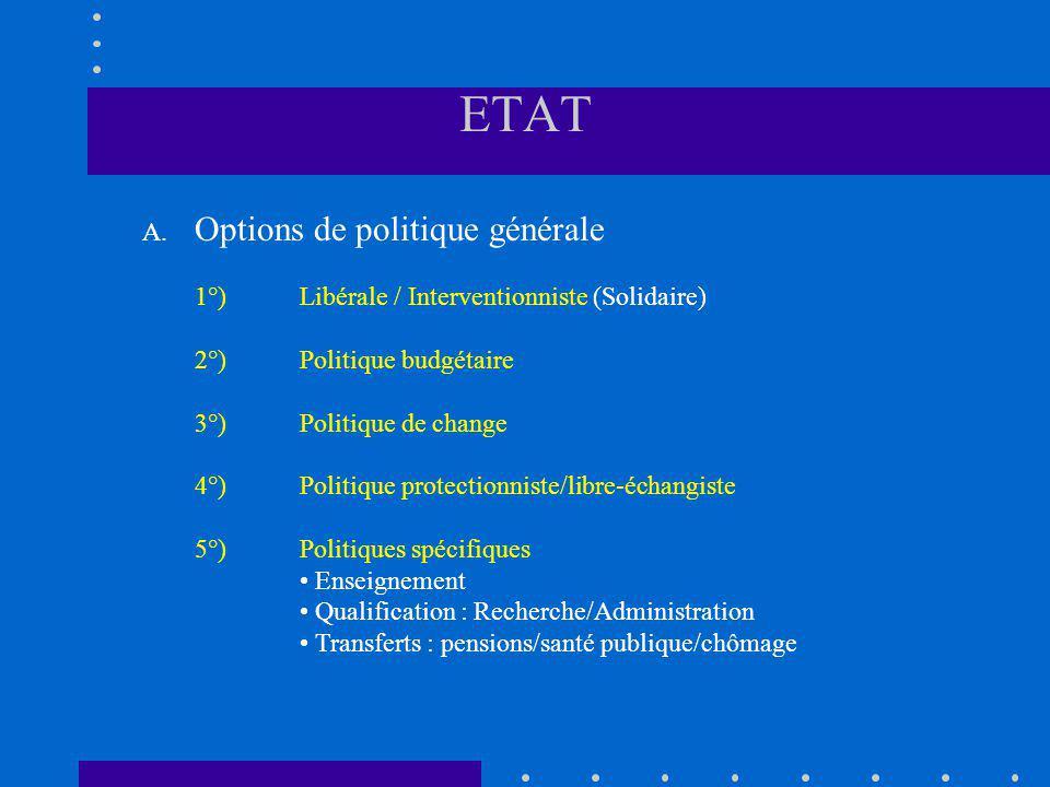 ETAT A.