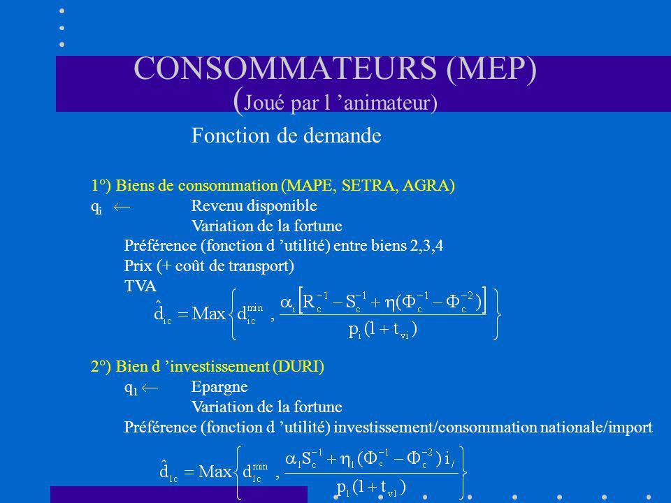 CONSOMMATEURS (MEP) ( Joué par l animateur) Fonction de demande 1°) Biens de consommation (MAPE, SETRA, AGRA) q i Revenu disponible Variation de la fortune Préférence (fonction d utilité) entre biens 2,3,4 Prix (+ coût de transport) TVA 2°) Bien d investissement (DURI) q 1 Epargne Variation de la fortune Préférence (fonction d utilité) investissement/consommation nationale/import