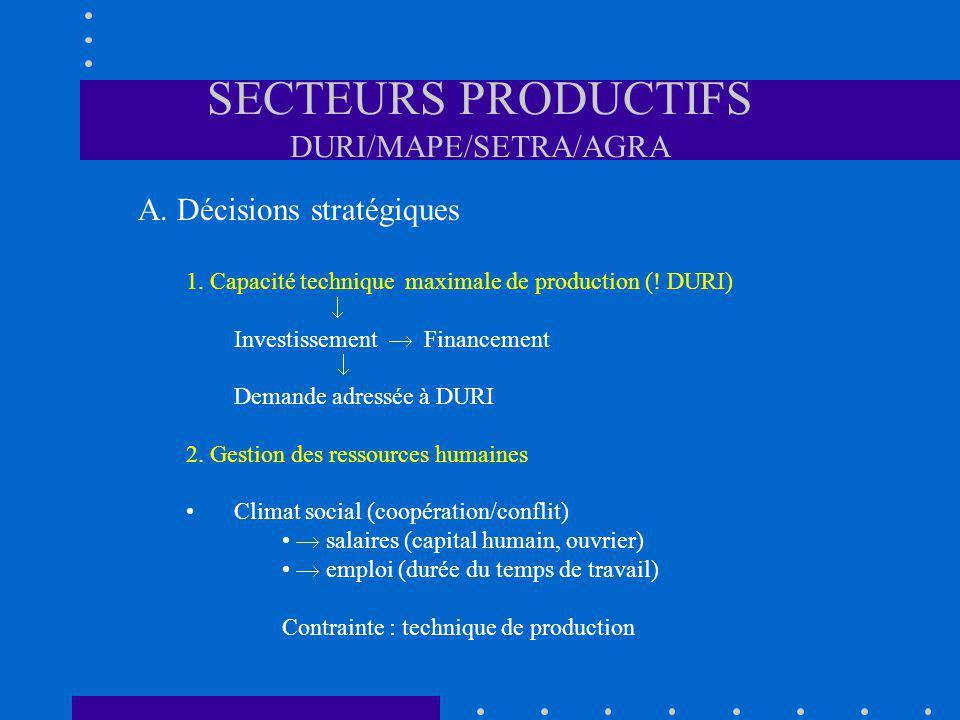 SECTEURS PRODUCTIFS DURI/MAPE/SETRA/AGRA A.Décisions stratégiques 3.