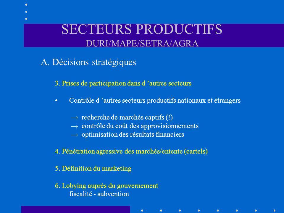 SECTEURS PRODUCTIFS DURI/MAPE/SETRA/AGRA A. Décisions stratégiques 3.