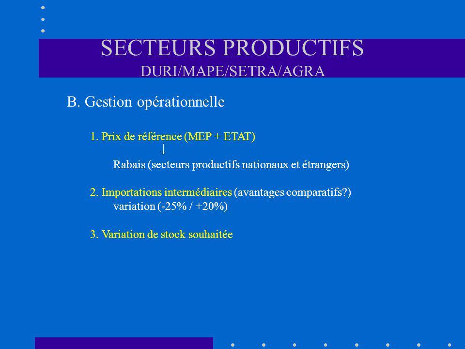 SECTEURS PRODUCTIFS DURI/MAPE/SETRA/AGRA B. Gestion opérationnelle 1.