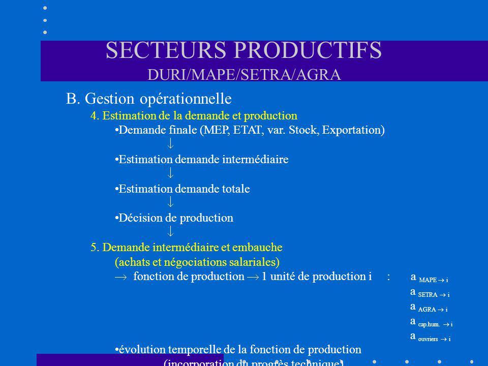 SECTEURS PRODUCTIFS DURI/MAPE/SETRA/AGRA B. Gestion opérationnelle 4.