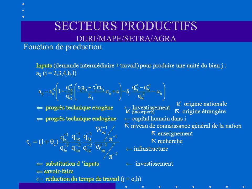 SECTEURS PRODUCTIFS DURI/MAPE/SETRA/AGRA