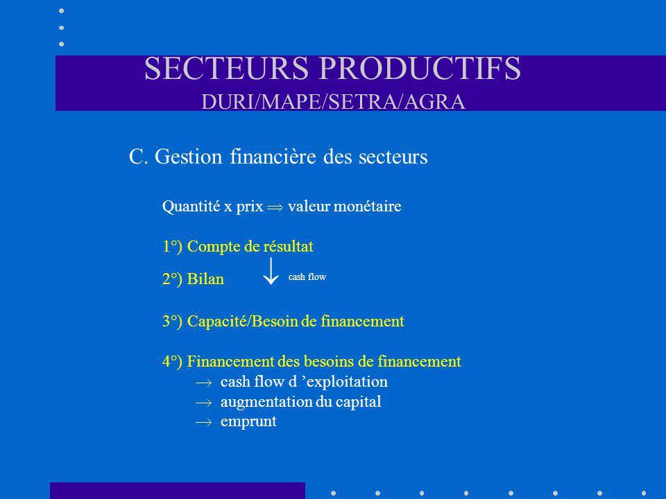 C. Gestion financière des secteurs Quantité x prix valeur monétaire 1°) Compte de résultat 2°) Bilan cash flow 3°) Capacité/Besoin de financement 4°)