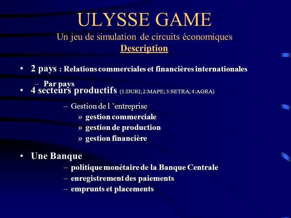 ULYSSE GAME Un jeu de simulation de circuits économiques Description (suite) Un Syndicat –relations sociales Un Etat –politique fiscale –sécurité sociale –achat de biens et services –enseignement/recherche