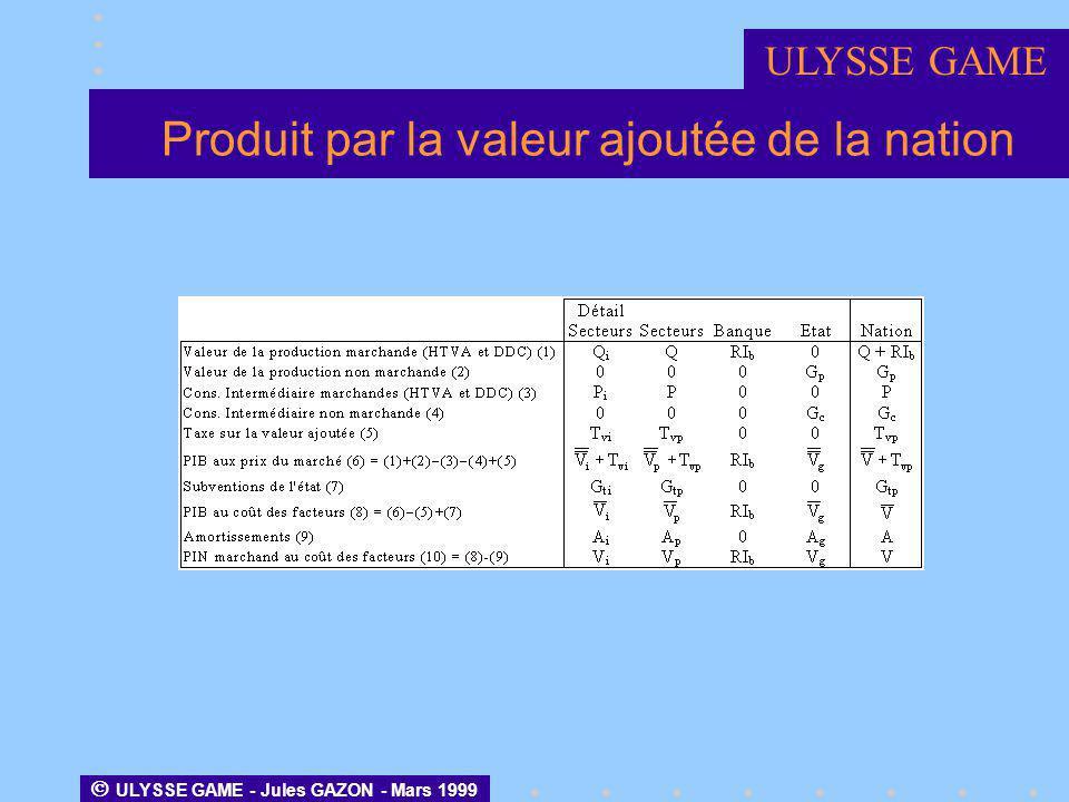Produit par la valeur ajoutée de la nation ULYSSE GAME - Jules GAZON - Mars 1999 ULYSSE GAME