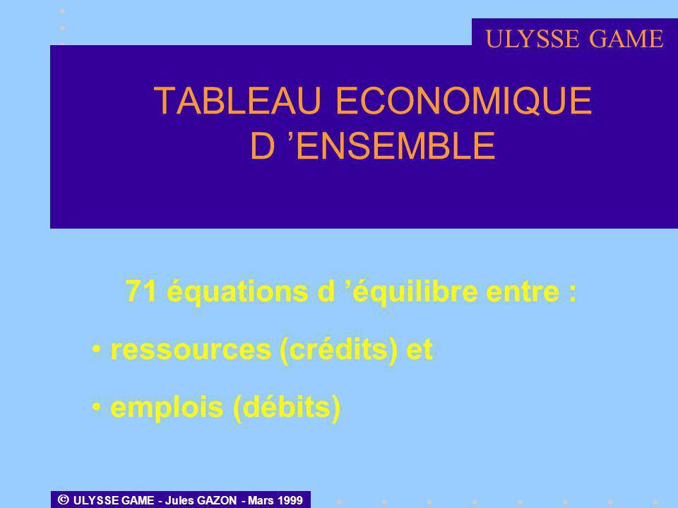 ULYSSE GAME - Jules GAZON - Mars 1999 TABLEAU ECONOMIQUE D ENSEMBLE 71 équations d équilibre entre : ressources (crédits) et emplois (débits) ULYSSE G