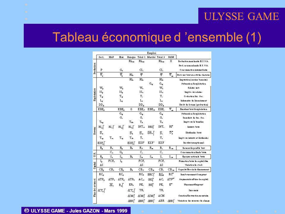 Tableau économique d ensemble (1) ULYSSE GAME - Jules GAZON - Mars 1999 ULYSSE GAME