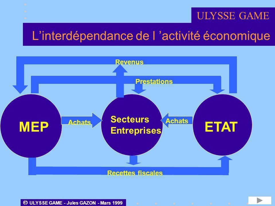 Linterdépendance de l activité économique Secteurs Entreprises MEPETAT Achats ULYSSE GAME - Jules GAZON - Mars 1999 ULYSSE GAME Revenus Prestations Re